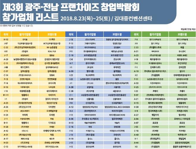 광주박람회_참가업체리스트.jpg